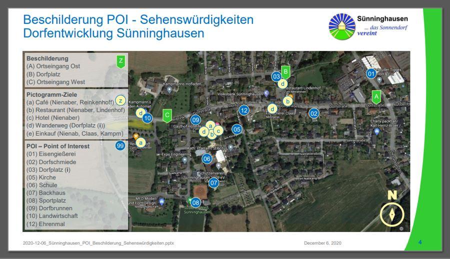 Verteilung Sehenswürdigkeiten in Sünninghausen